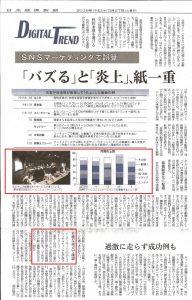 レピュテーションリスク研究所(レピュ研)が2018年3月28日 日本経済新聞朝刊11面