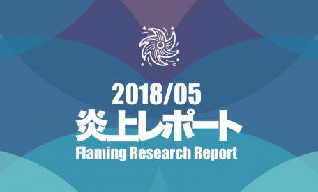 2018年5月更新!炎上リサーチレポート~新入社員の研修内容が不適切だとして炎上~