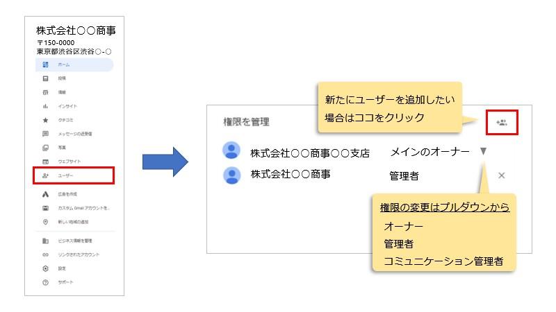 gmb_sakujo_userkanri